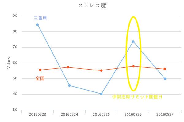 chart-(mie)