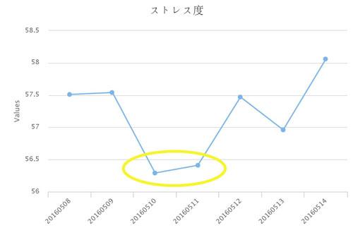 chart-(16)
