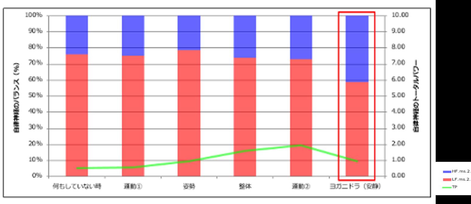 %e5%9b%b32-2-2