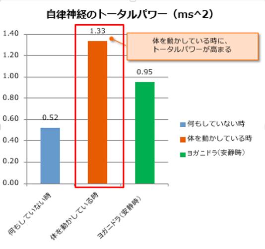 %e5%9b%b33-3