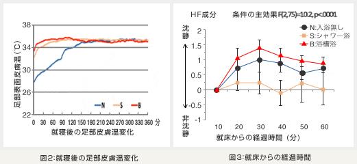 graf02_03